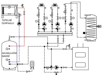 Pripojeni tepelneho cerpadla do stavajiciho systemu