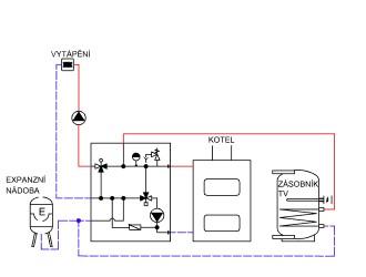 Pohodlne a snadne zapojeni kotle ATMOS na tuha paliva s termoregulacnim zapojenim